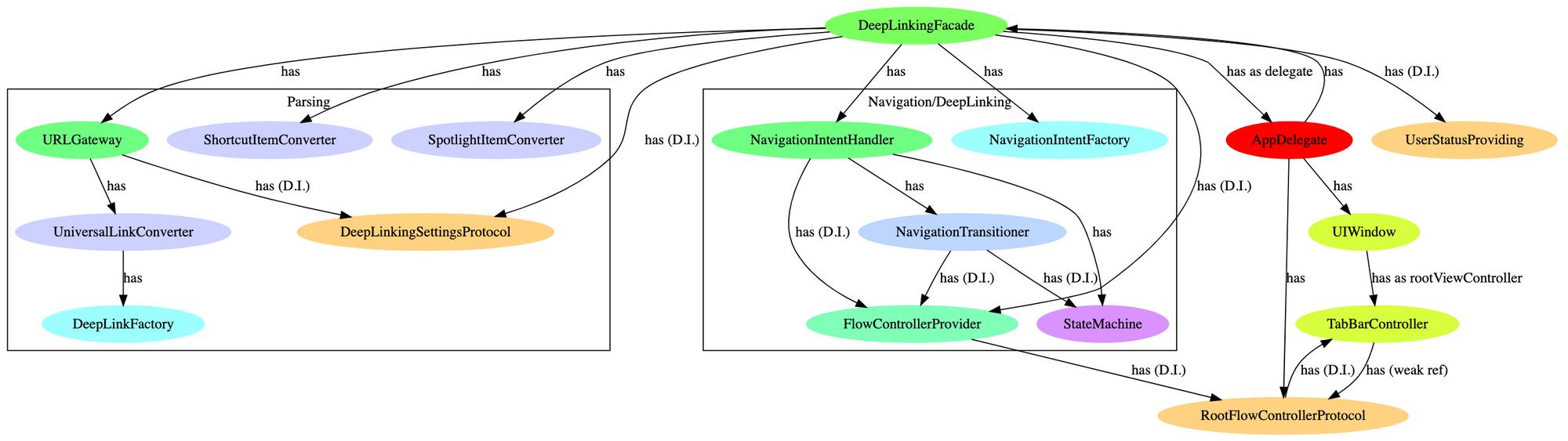 class_diagram_demo